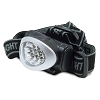 LED Headlamp Water Resistant